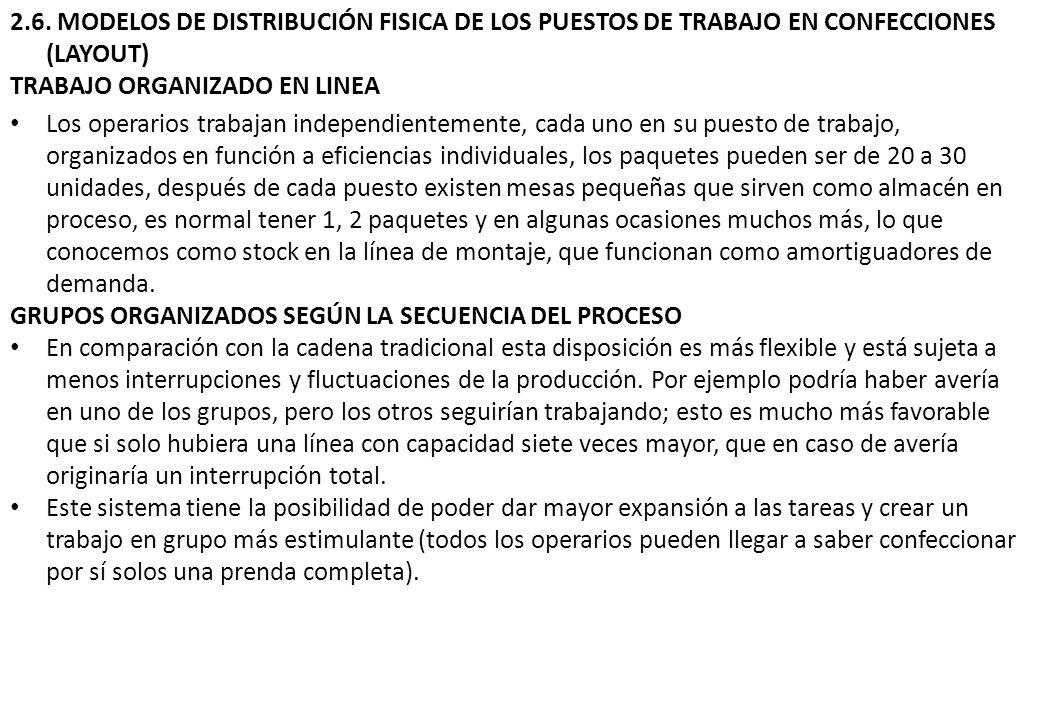 2.6. MODELOS DE DISTRIBUCIÓN FISICA DE LOS PUESTOS DE TRABAJO EN CONFECCIONES (LAYOUT)