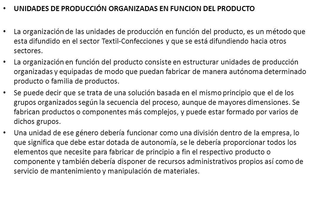 UNIDADES DE PRODUCCIÓN ORGANIZADAS EN FUNCION DEL PRODUCTO