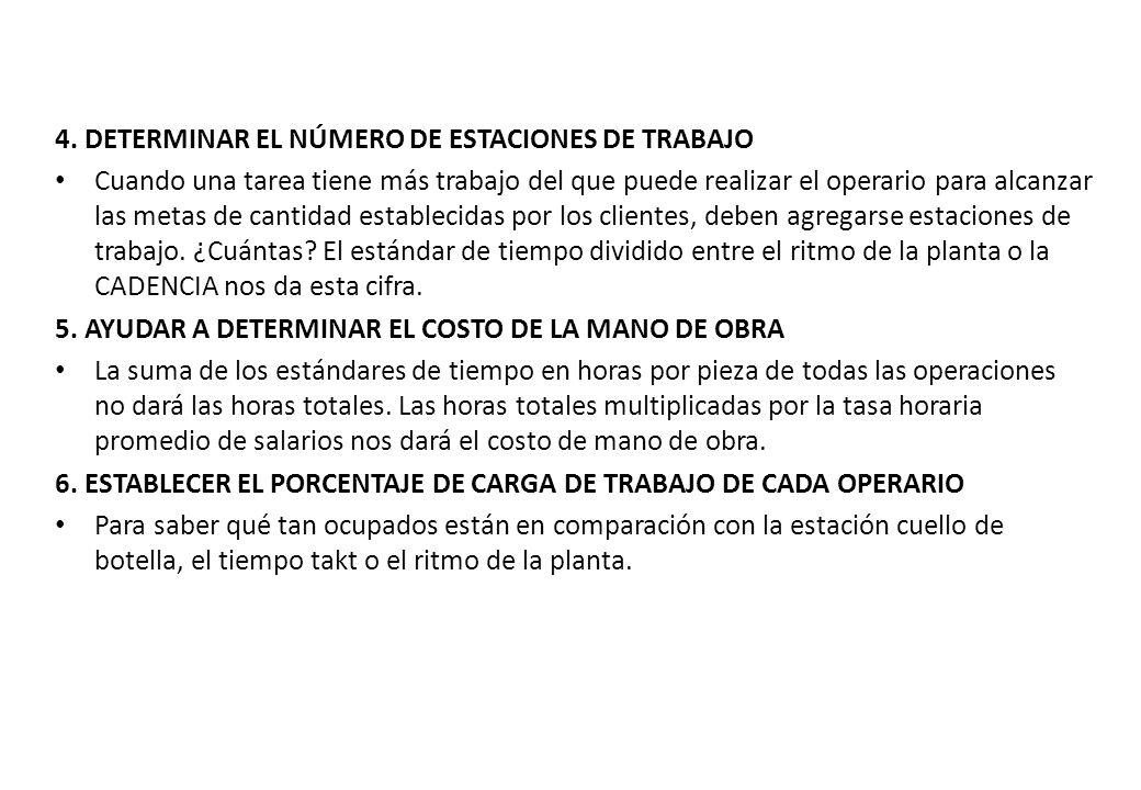 4. DETERMINAR EL NÚMERO DE ESTACIONES DE TRABAJO