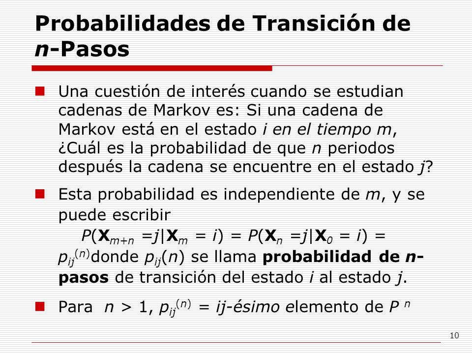 Probabilidades de Transición de n-Pasos