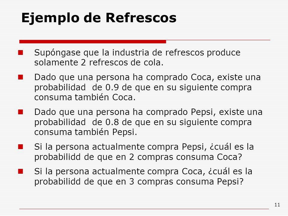 Ejemplo de Refrescos Supóngase que la industria de refrescos produce solamente 2 refrescos de cola.