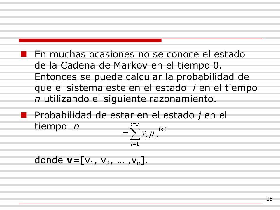 En muchas ocasiones no se conoce el estado de la Cadena de Markov en el tiempo 0. Entonces se puede calcular la probabilidad de que el sistema este en el estado i en el tiempo n utilizando el siguiente razonamiento.