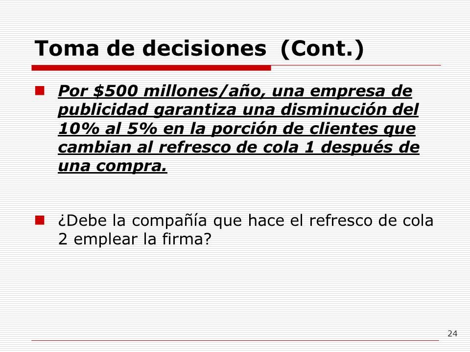 Toma de decisiones (Cont.)