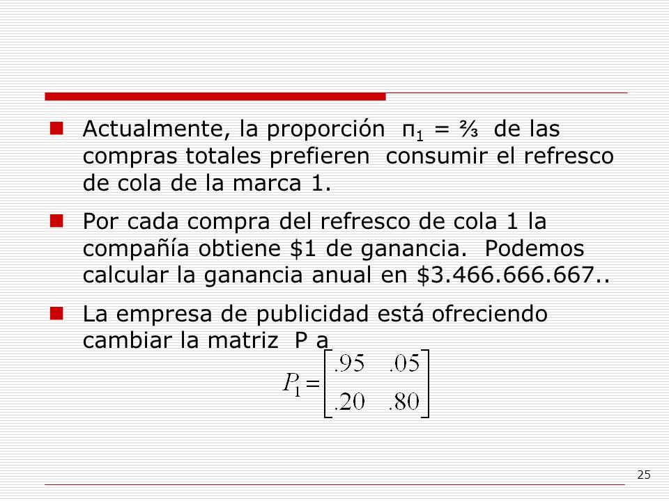 Actualmente, la proporción π1 = ⅔ de las compras totales prefieren consumir el refresco de cola de la marca 1.