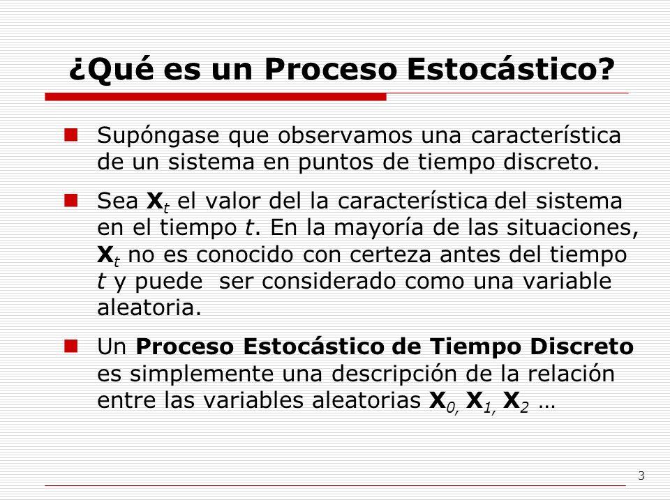 ¿Qué es un Proceso Estocástico