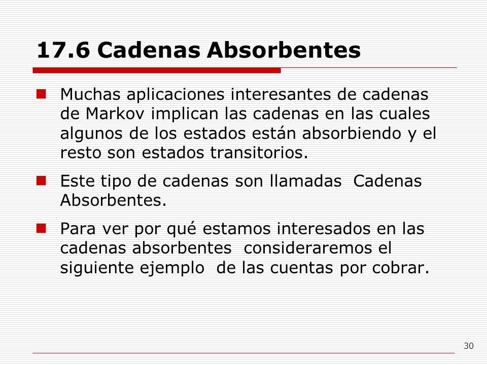 17.6 Cadenas Absorbentes