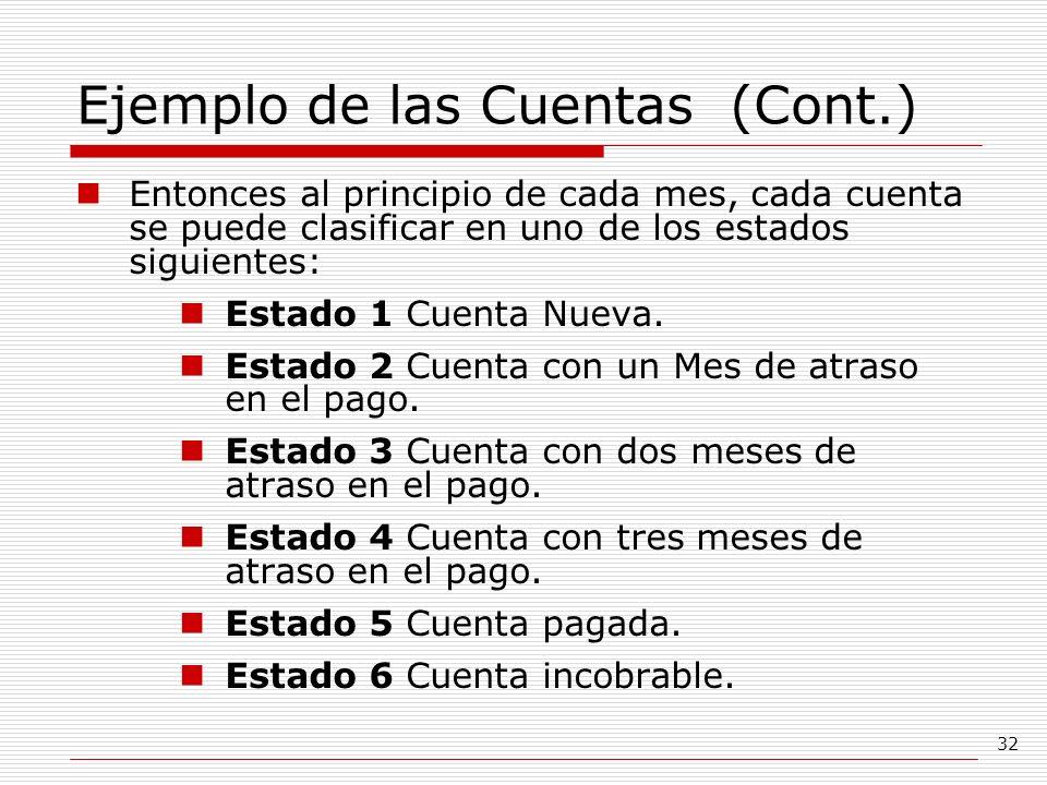 Ejemplo de las Cuentas (Cont.)