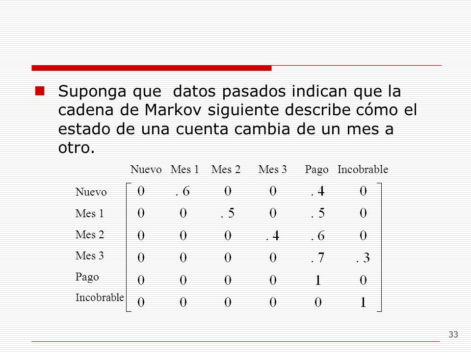 Suponga que datos pasados indican que la cadena de Markov siguiente describe cómo el estado de una cuenta cambia de un mes a otro.