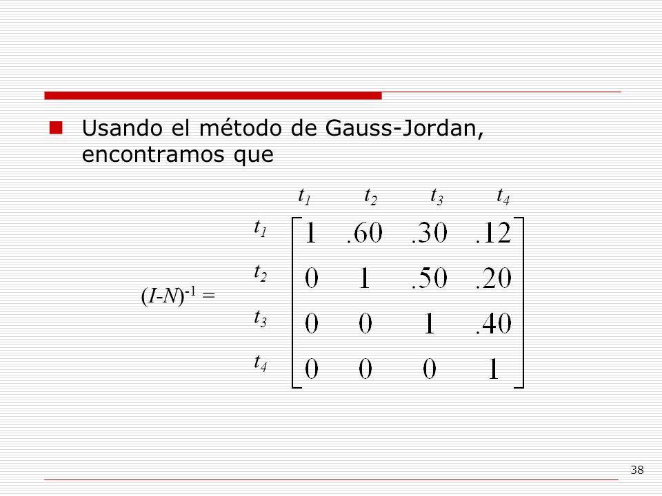 Usando el método de Gauss-Jordan, encontramos que