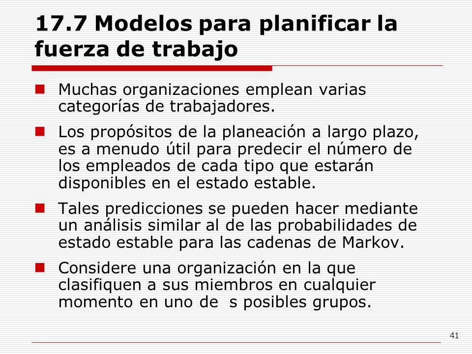 17.7 Modelos para planificar la fuerza de trabajo