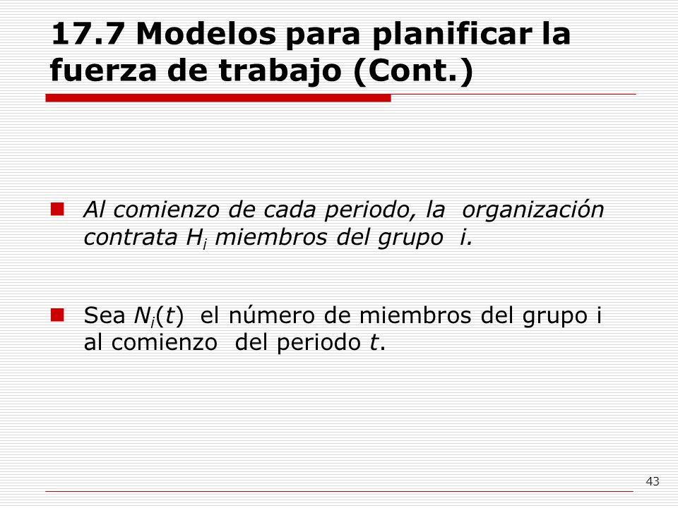 17.7 Modelos para planificar la fuerza de trabajo (Cont.)