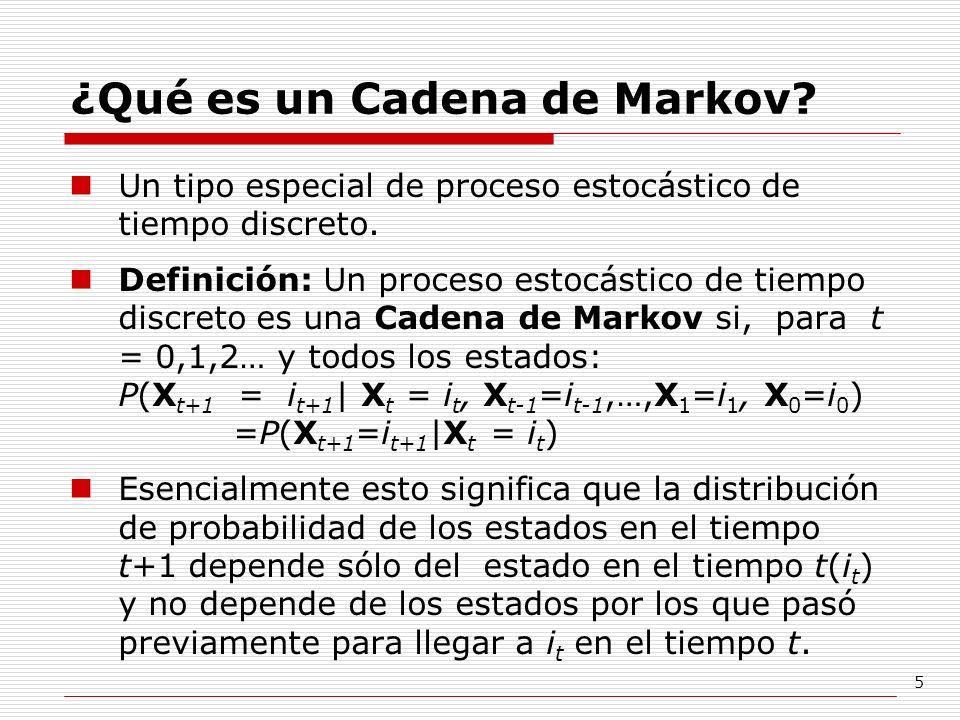 ¿Qué es un Cadena de Markov