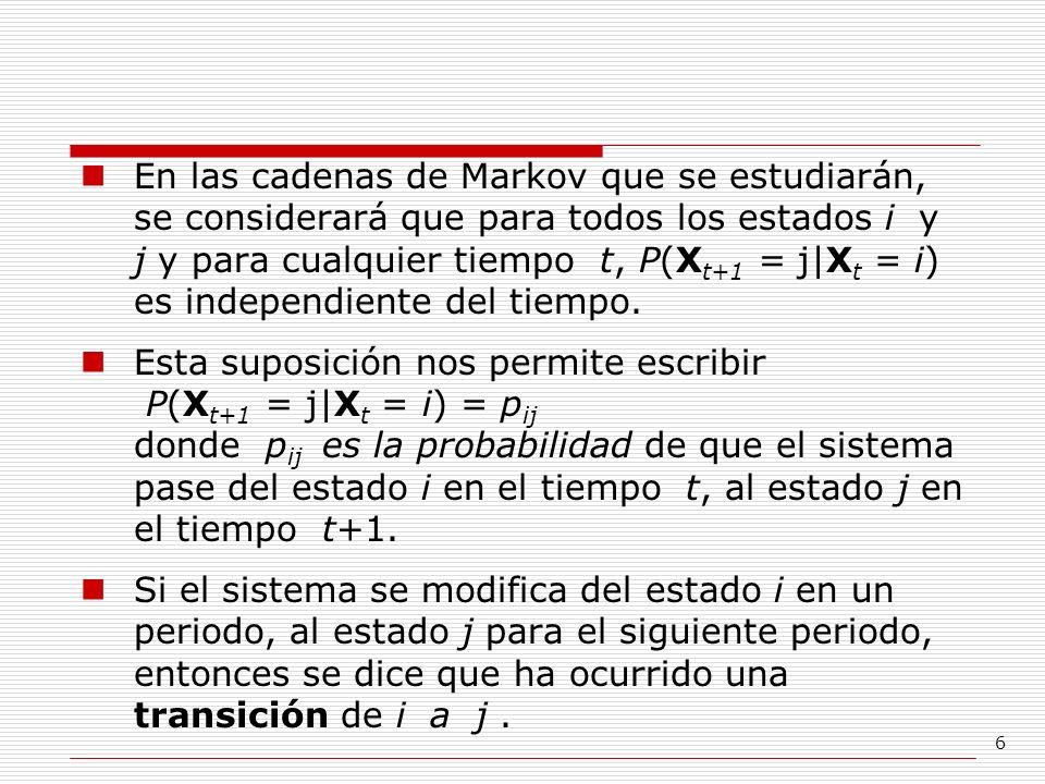En las cadenas de Markov que se estudiarán, se considerará que para todos los estados i y j y para cualquier tiempo t, P(Xt+1 = j|Xt = i) es independiente del tiempo.