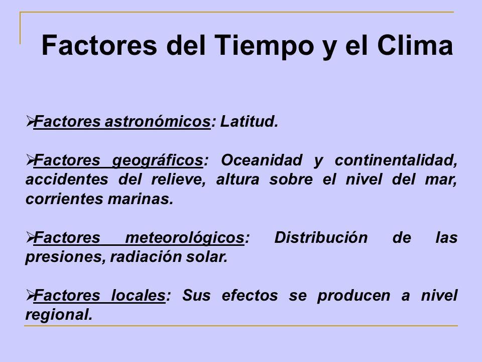 Factores del Tiempo y el Clima