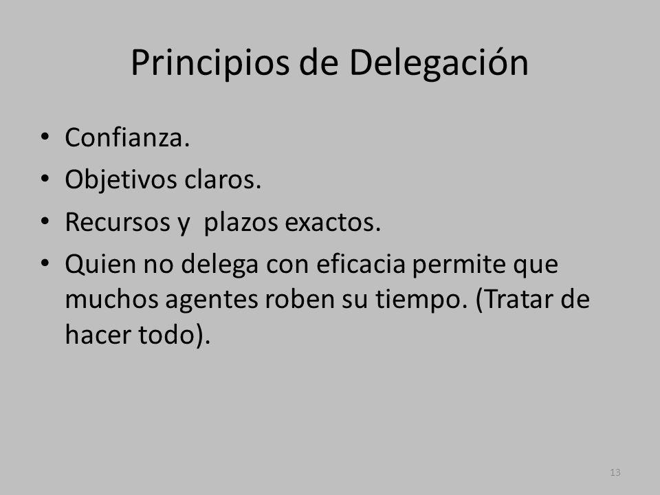 Principios de Delegación