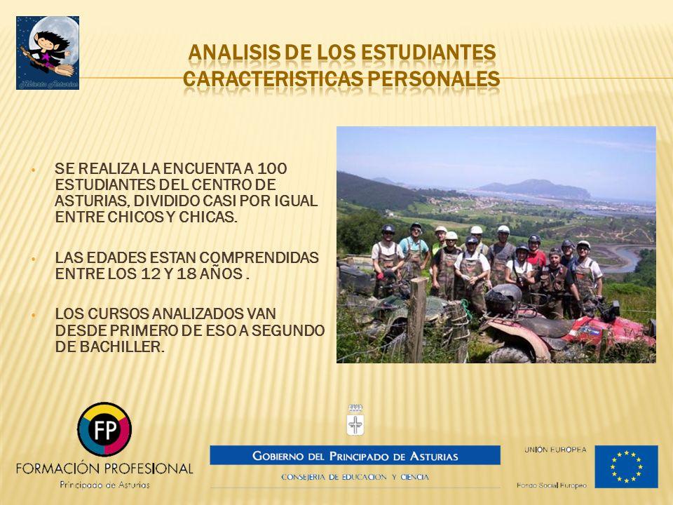 ANALISIS DE LOS ESTUDIANTES CARACTERISTICAS PERSONALES