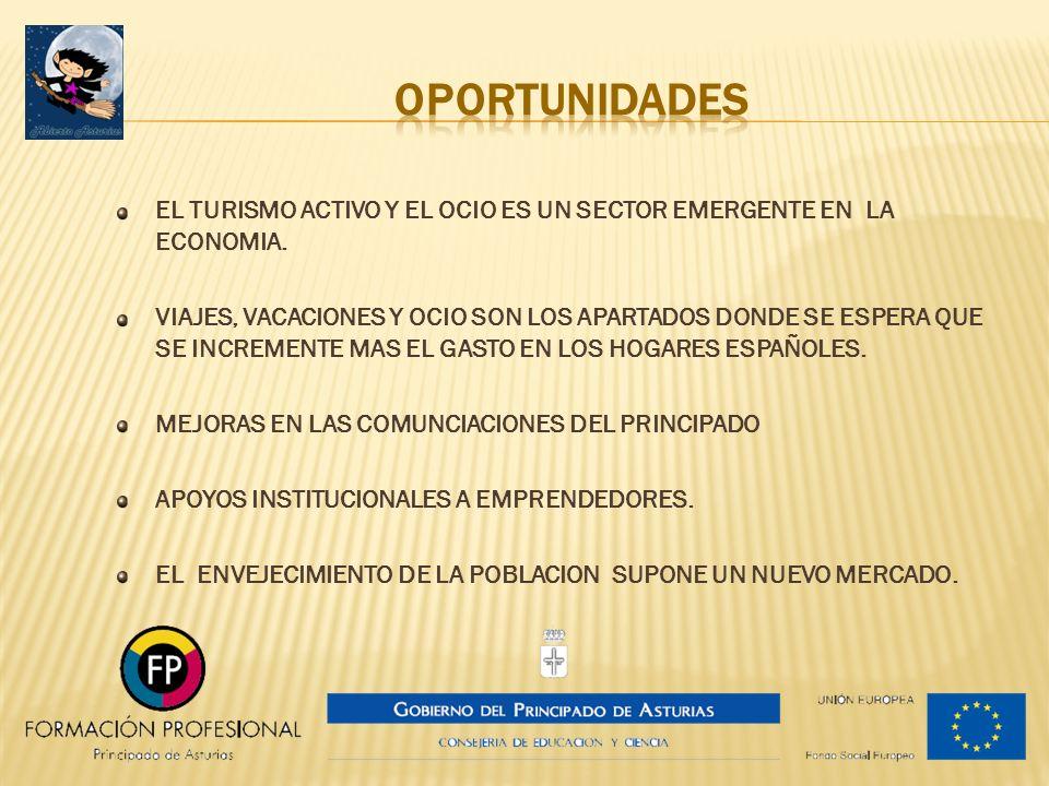 OPORTUNIDADES EL TURISMO ACTIVO Y EL OCIO ES UN SECTOR EMERGENTE EN LA ECONOMIA.