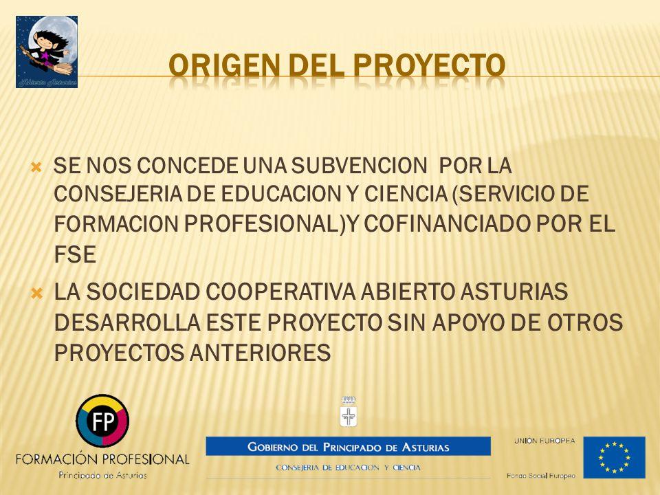 Origen del proyecto