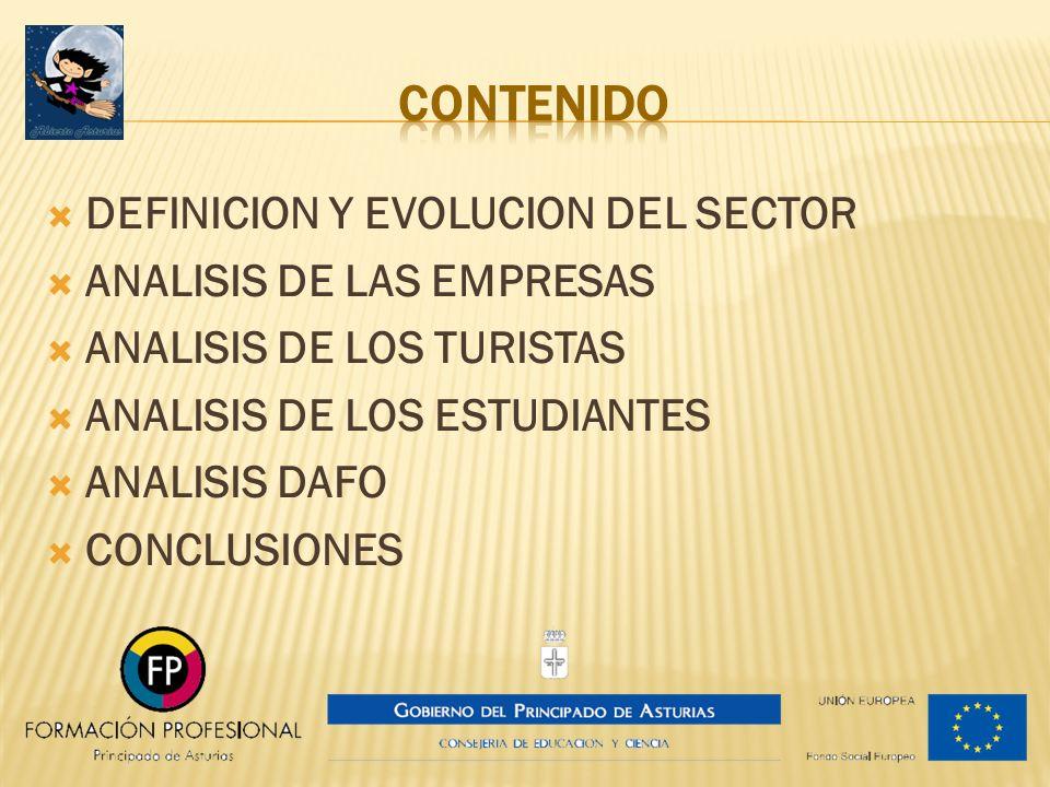 CONTENIDO DEFINICION Y EVOLUCION DEL SECTOR ANALISIS DE LAS EMPRESAS