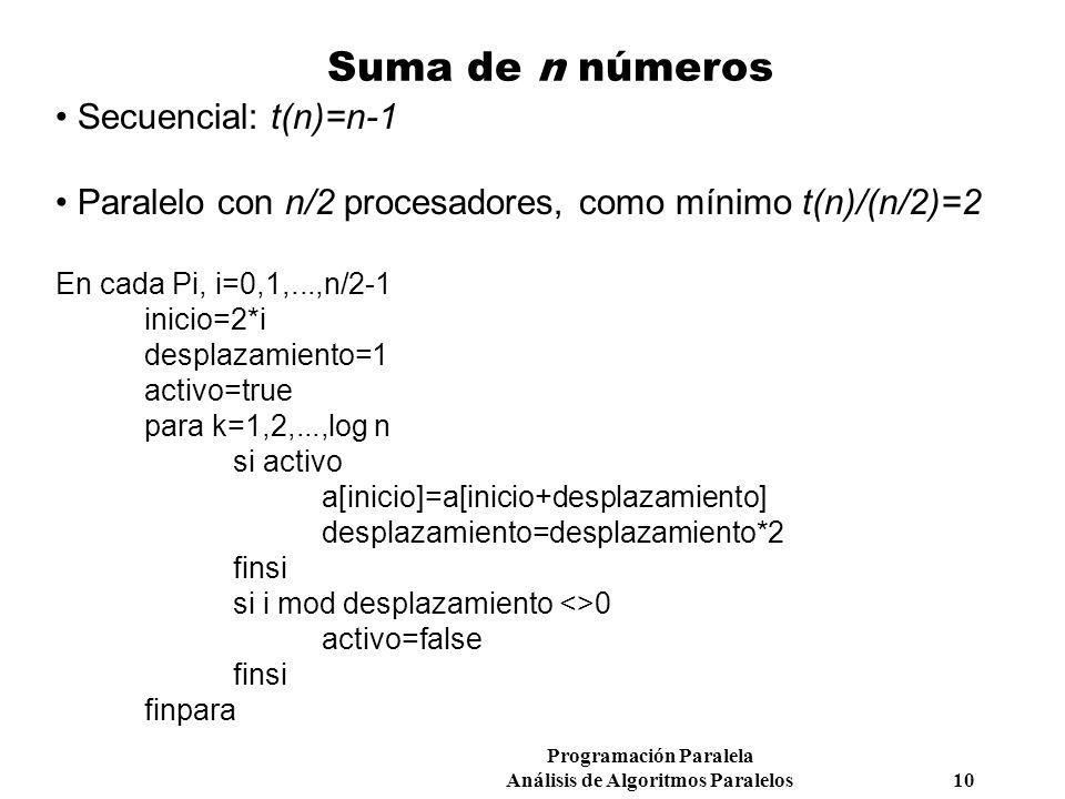 Suma de n números Secuencial: t(n)=n-1