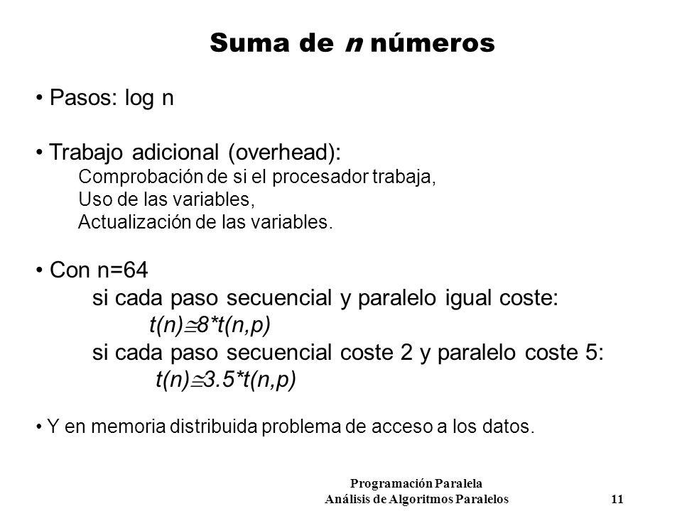 Suma de n números Pasos: log n Trabajo adicional (overhead): Con n=64