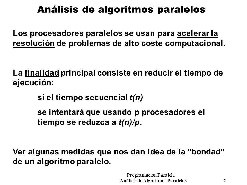 Análisis de algoritmos paralelos