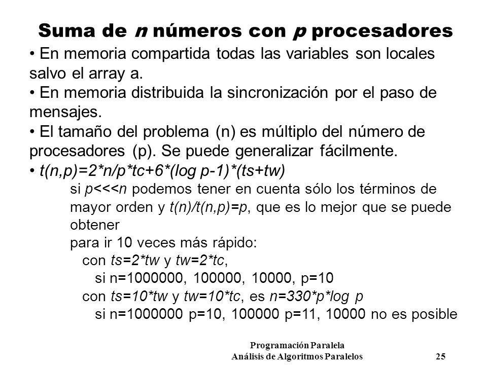 Suma de n números con p procesadores