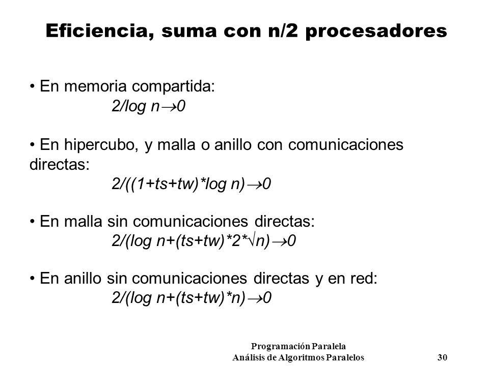 Eficiencia, suma con n/2 procesadores