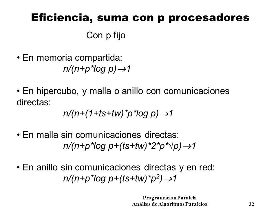 Eficiencia, suma con p procesadores