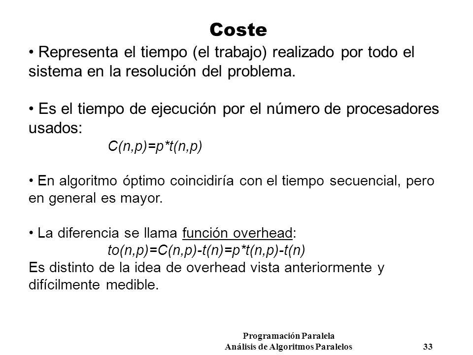 Coste Representa el tiempo (el trabajo) realizado por todo el sistema en la resolución del problema.