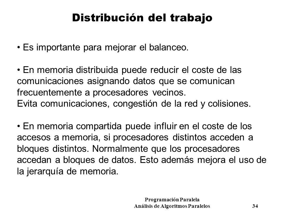 Distribución del trabajo