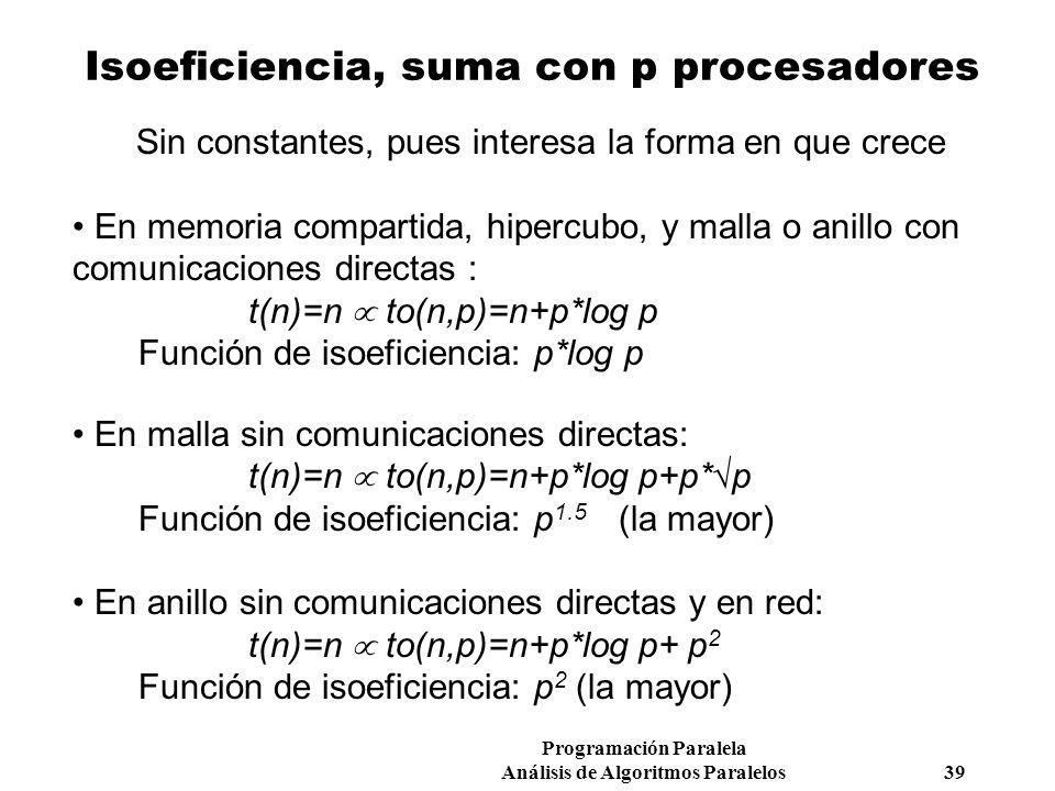 Isoeficiencia, suma con p procesadores