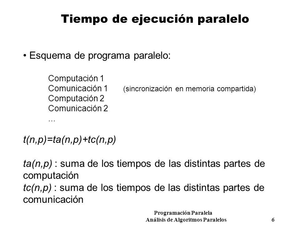 Tiempo de ejecución paralelo