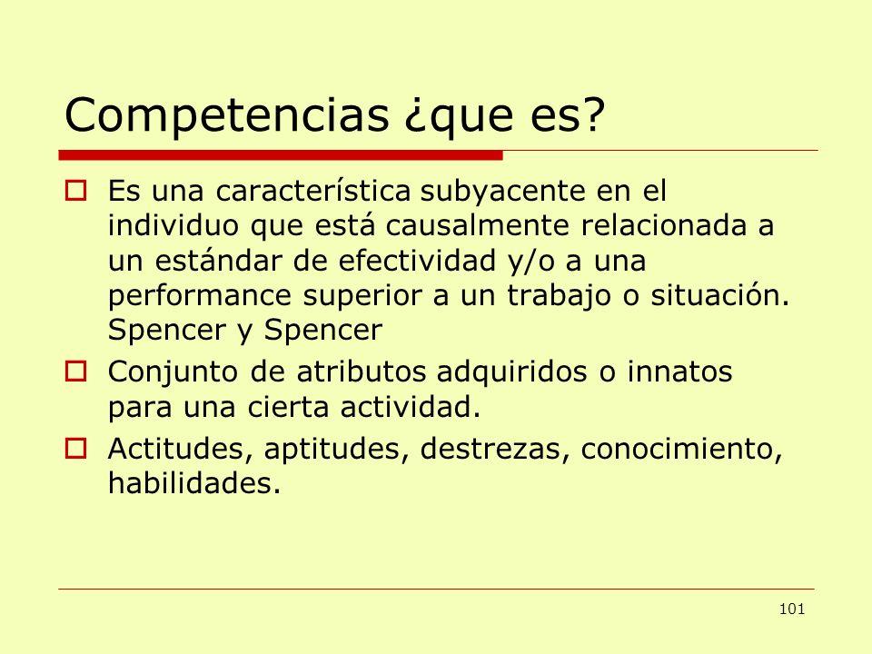 Competencias ¿que es