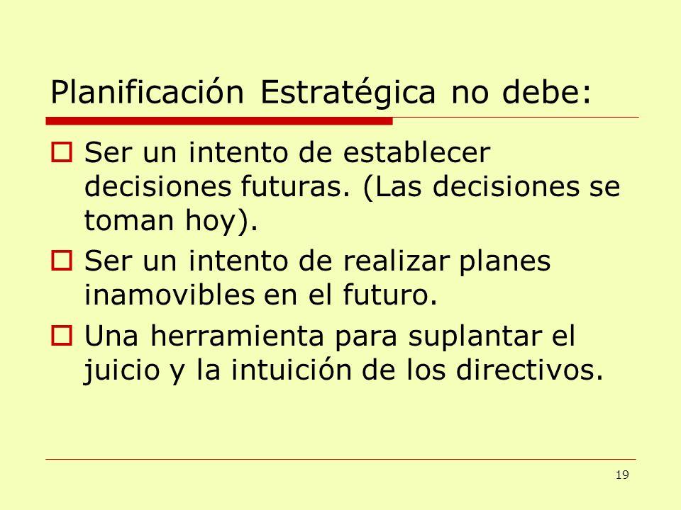 Planificación Estratégica no debe: