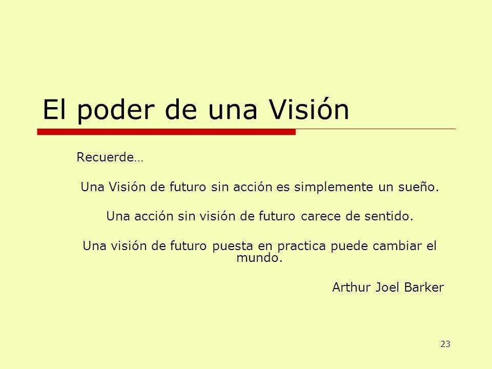 El poder de una Visión Recuerde…