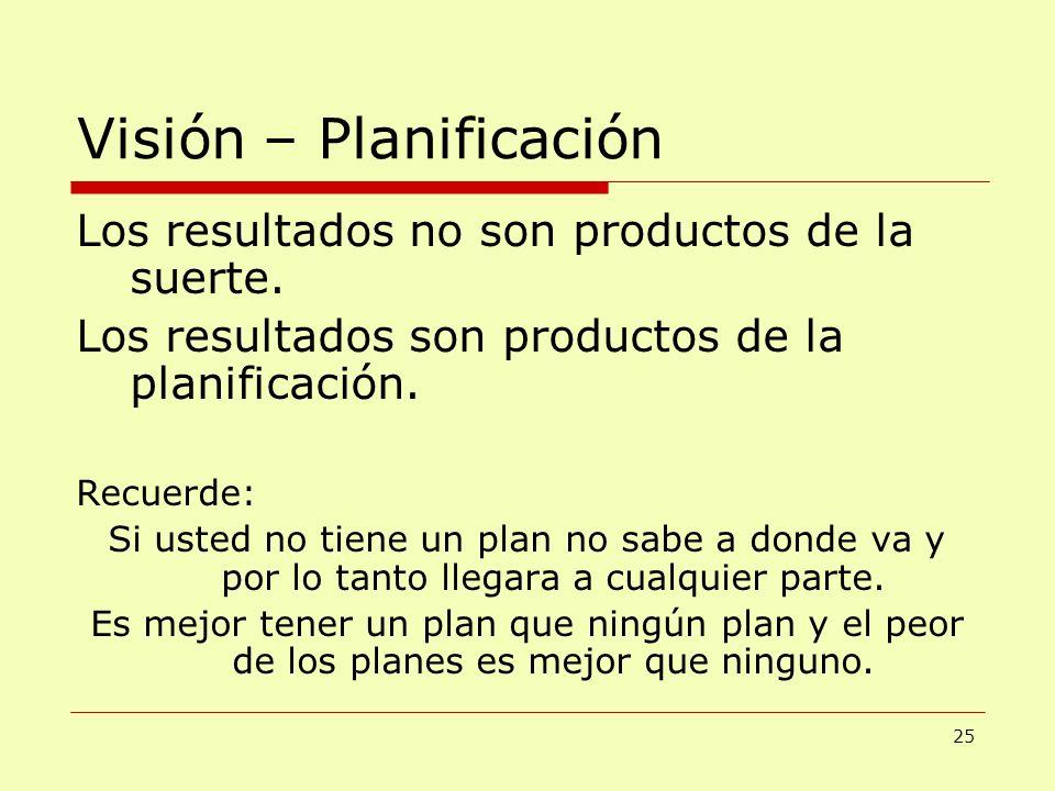 Visión – Planificación