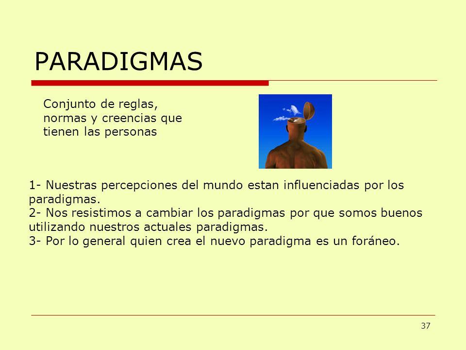 PARADIGMAS Conjunto de reglas, normas y creencias que tienen las personas.