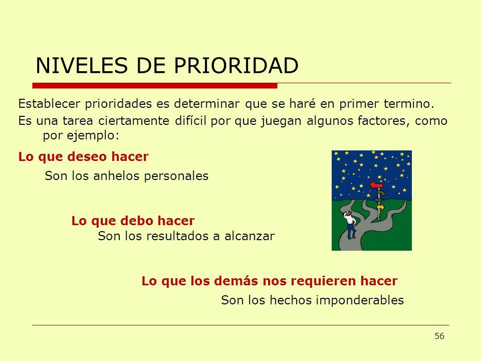 NIVELES DE PRIORIDAD