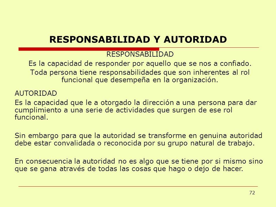 RESPONSABILIDAD Y AUTORIDAD