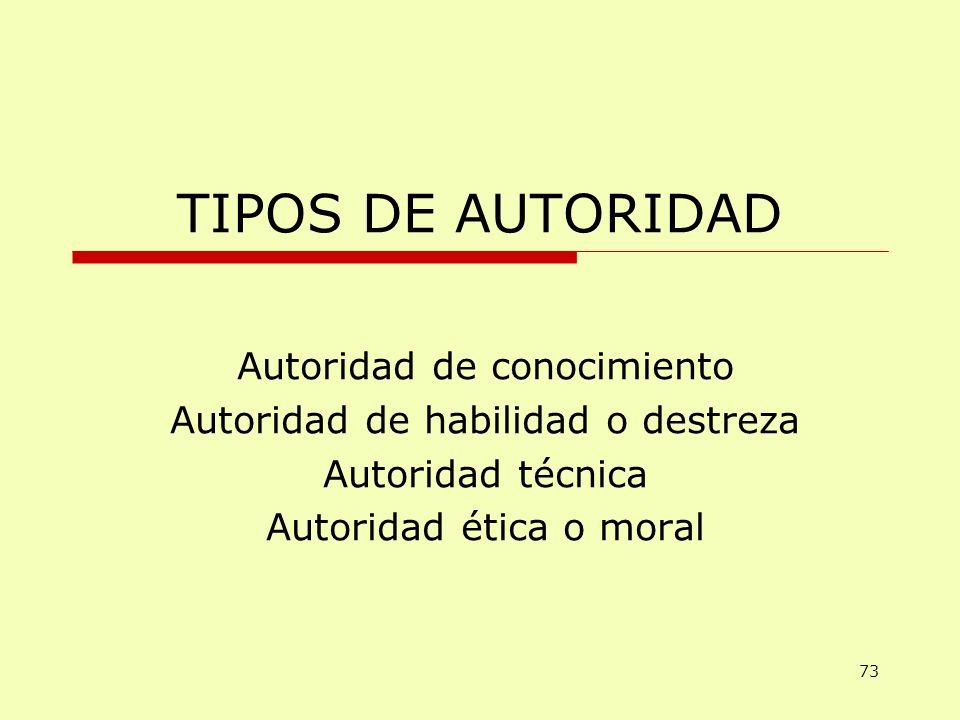 TIPOS DE AUTORIDAD Autoridad de conocimiento