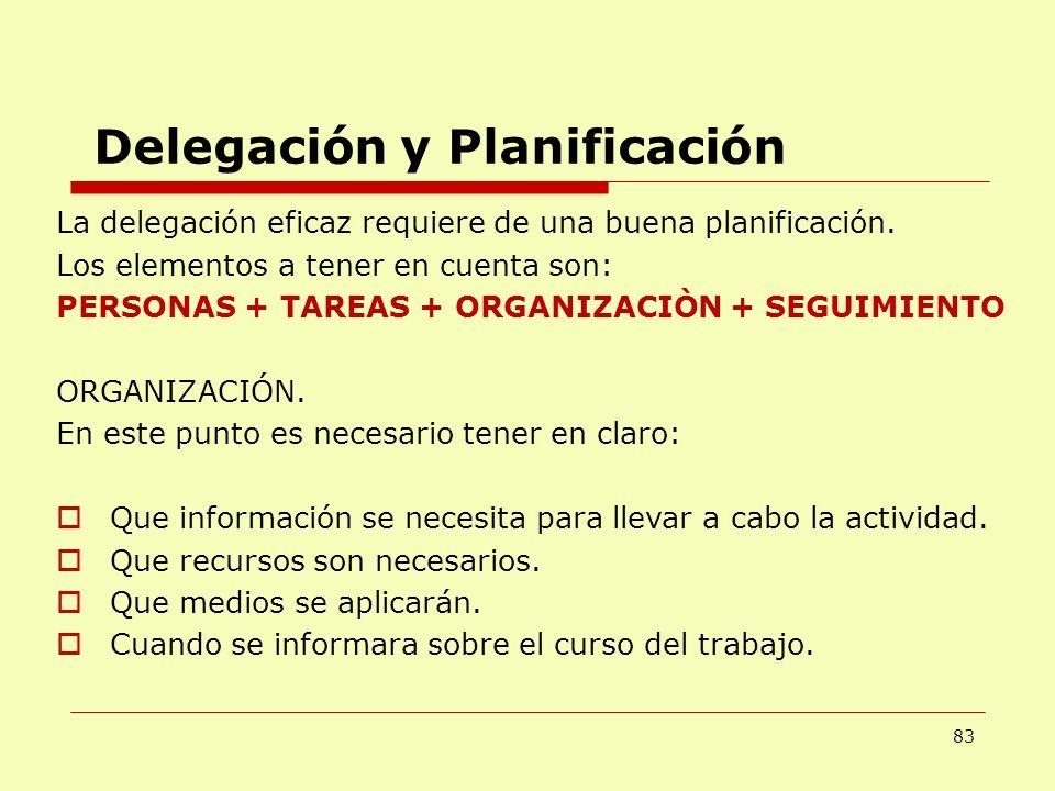 Delegación y Planificación