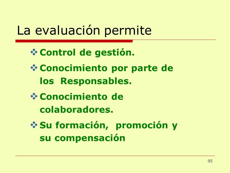 La evaluación permite Control de gestión.