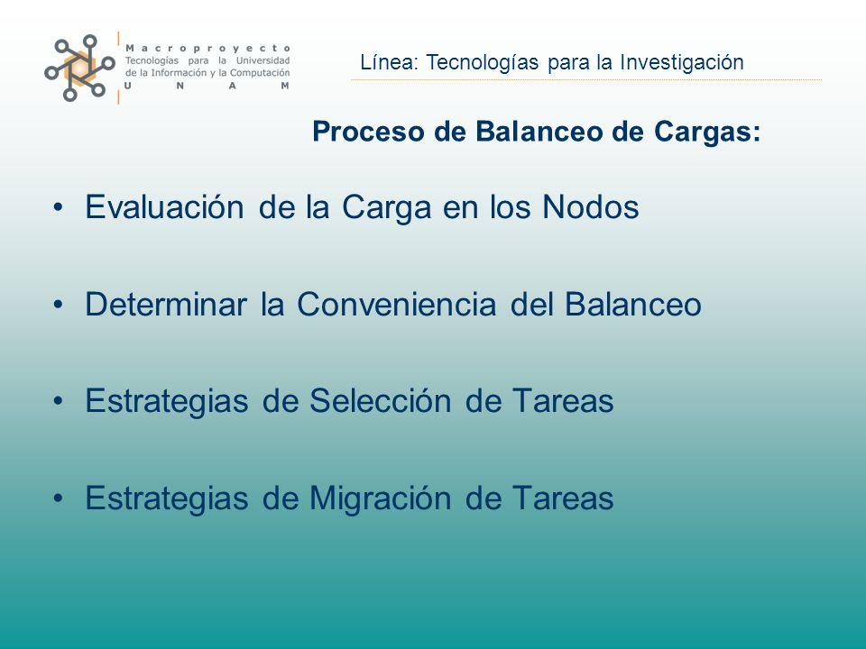Proceso de Balanceo de Cargas:
