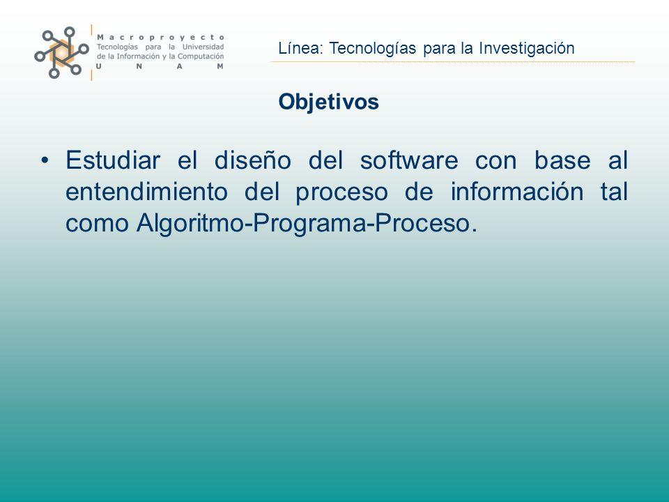 Objetivos Estudiar el diseño del software con base al entendimiento del proceso de información tal como Algoritmo-Programa-Proceso.