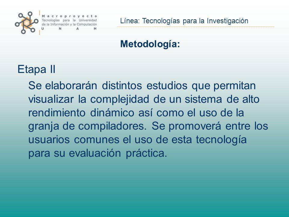 Metodología: Etapa II.