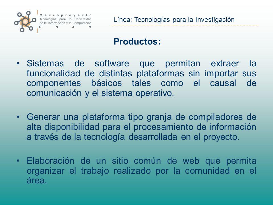 Productos: