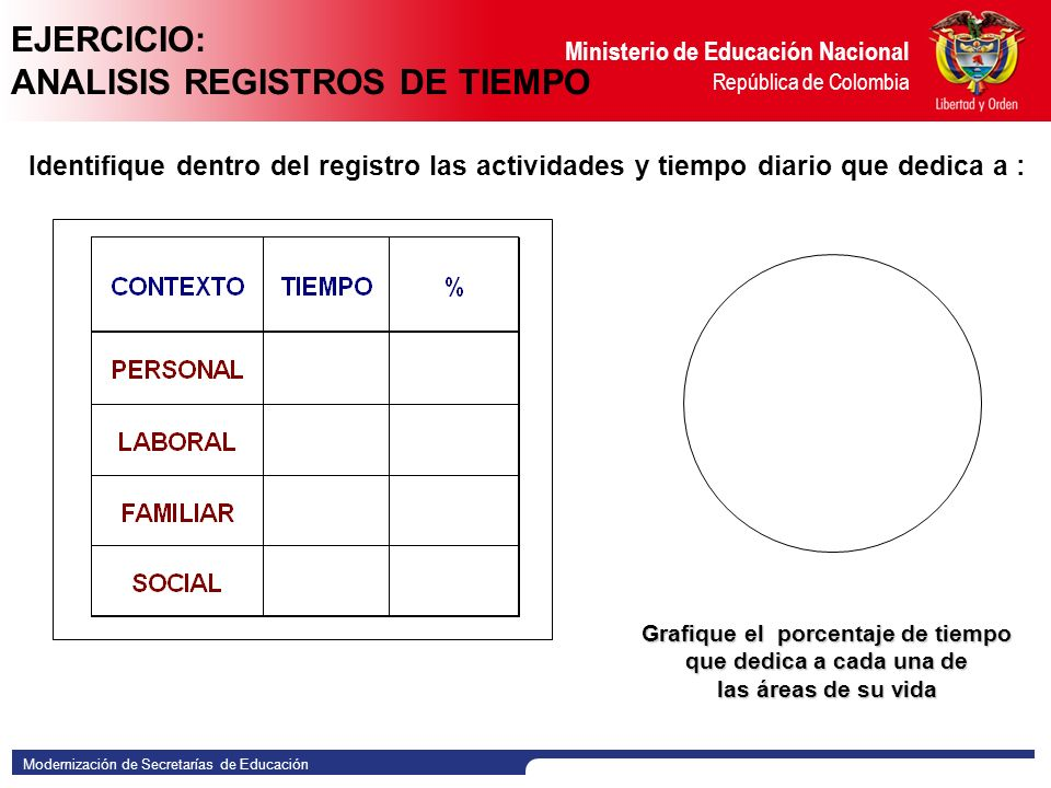 EJERCICIO: ANALISIS REGISTROS DE TIEMPO