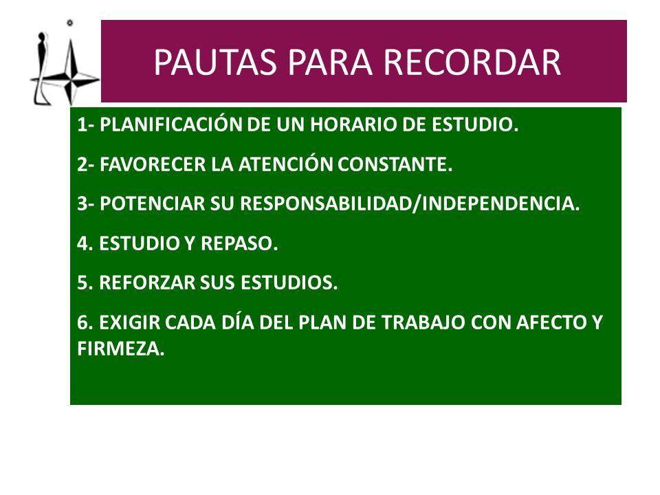 PAUTAS PARA RECORDAR 1- PLANIFICACIÓN DE UN HORARIO DE ESTUDIO.