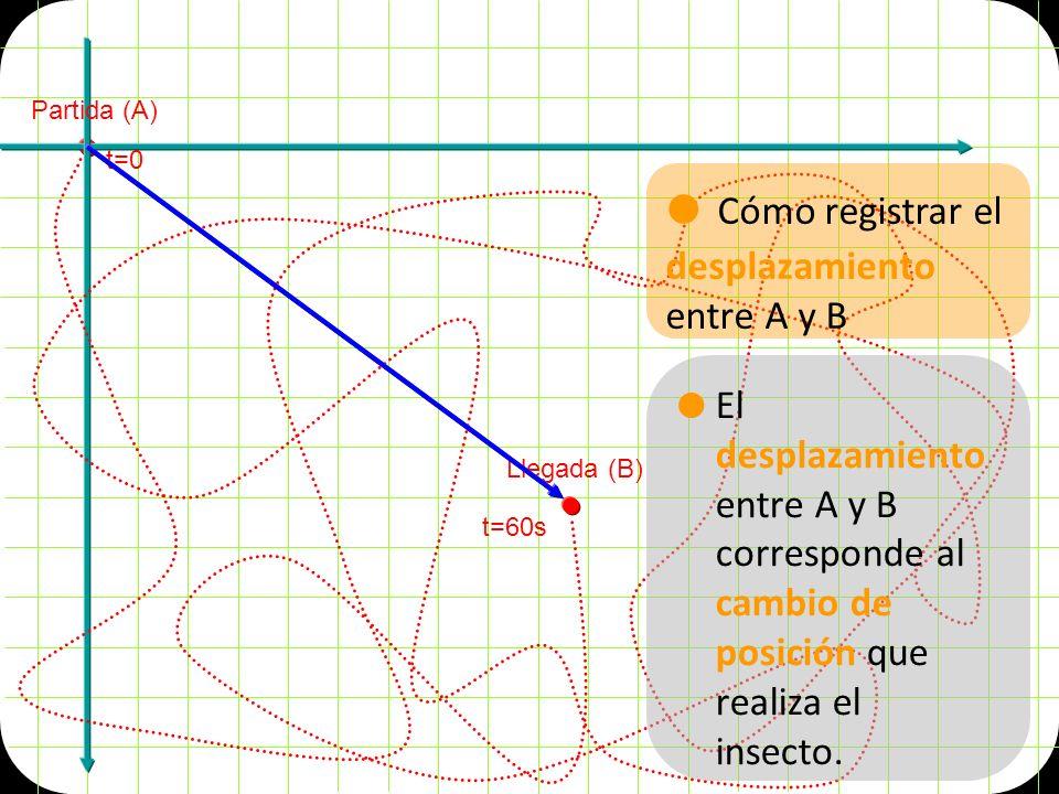  Cómo registrar el desplazamiento entre A y B